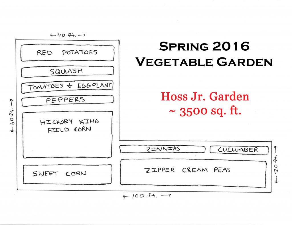 2016-Spring-Garden-Plan-3