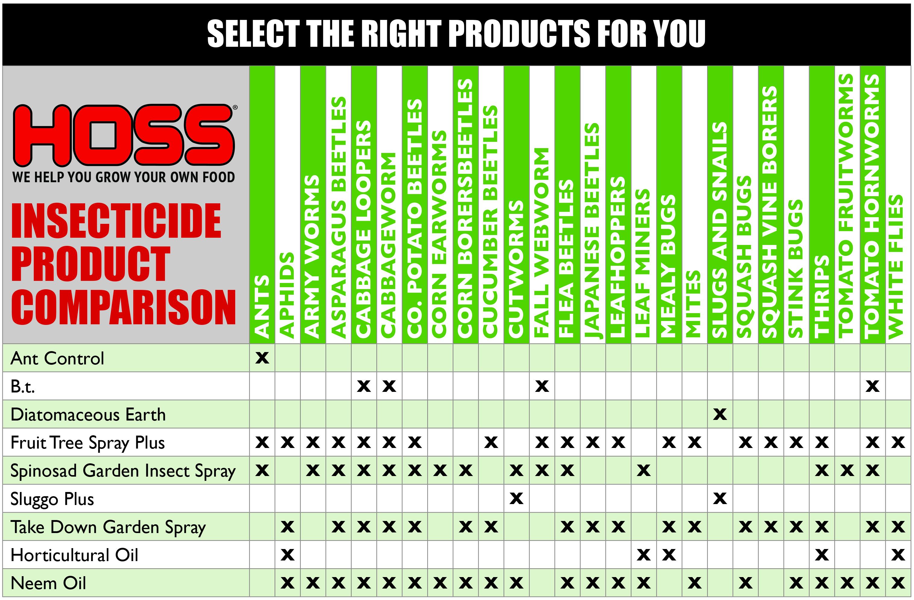 Diatomaceous Earth   Natural Pest Control for Your Garden